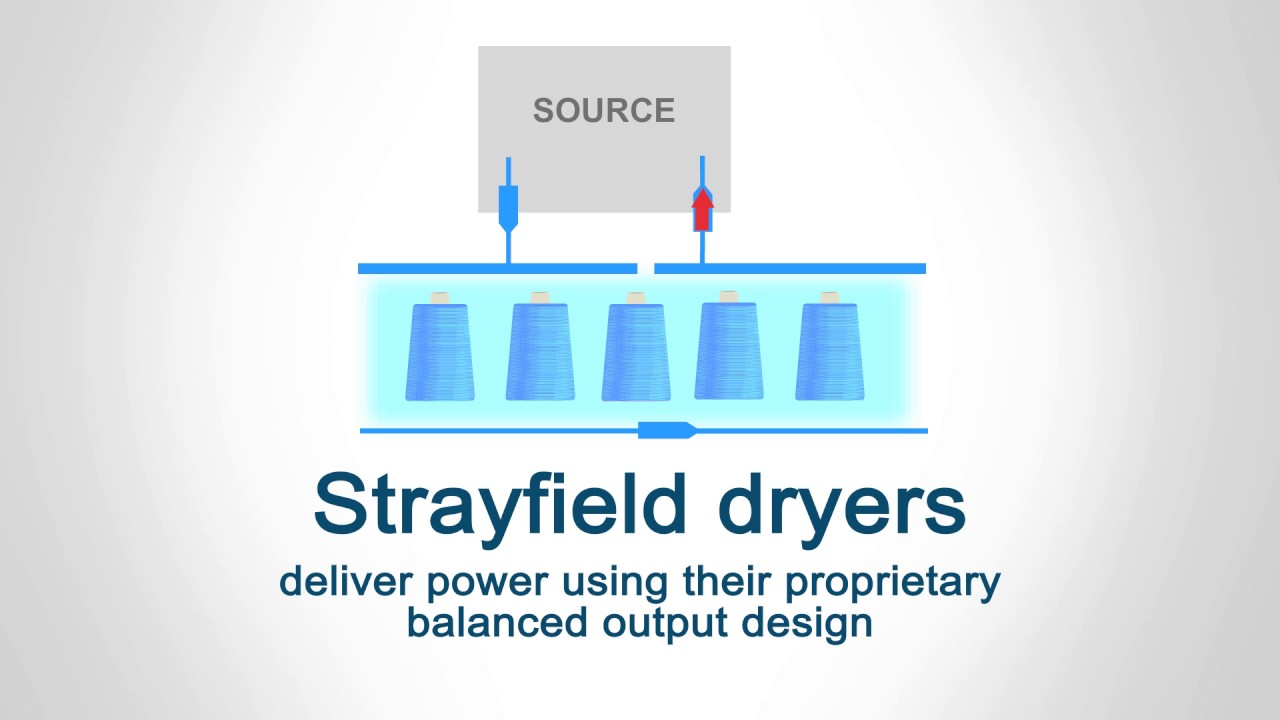 Strayfield: 50 Years of Experience in Radio Frequency Drying Equipment