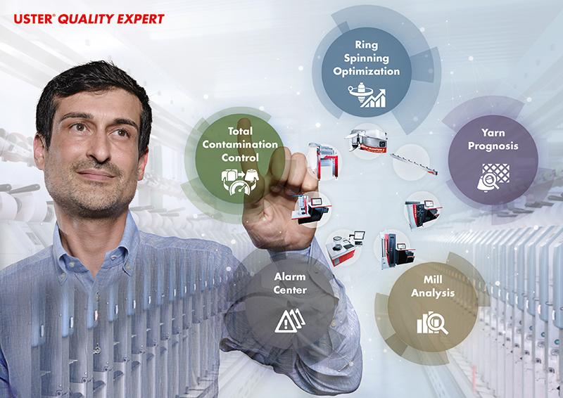 Uster Quality Expert, İplikçilere Proses Optimizasyonu Sunuyor